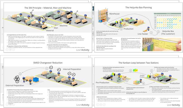 Lean Manufacturing Toolbox